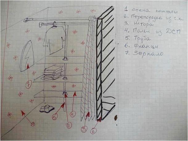 Рокарий своими руками на даче: фото, схемы, как создать