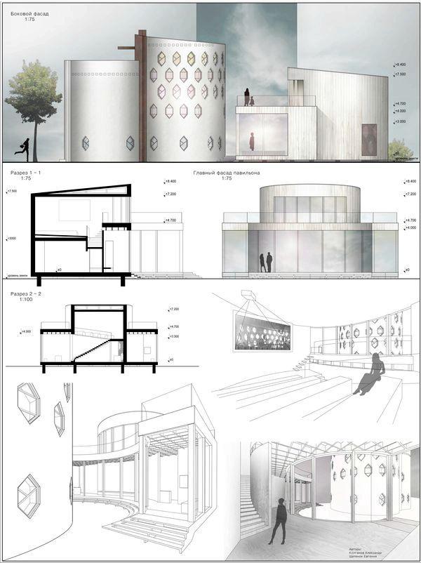 будущей модели строения.
