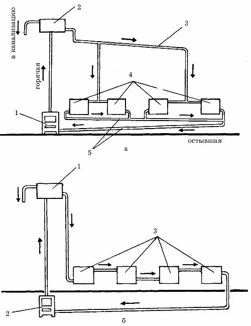 Схема водяного отопления одноэтажного