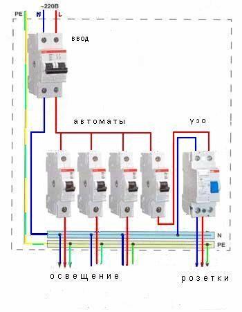 Как провести электрику в квартире своими руками