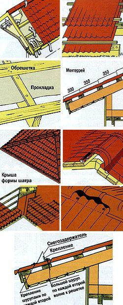 Как правильно покрыть крышу своими руками 58
